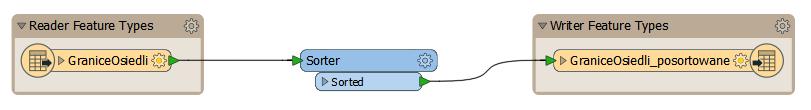 sortowanie_danych_fme (10)