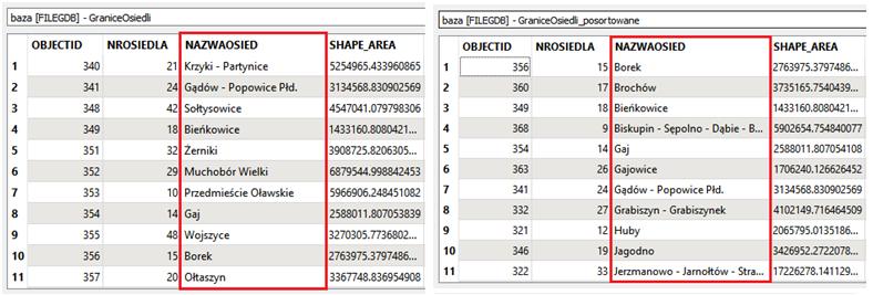 sortowanie_danych_fme (12)