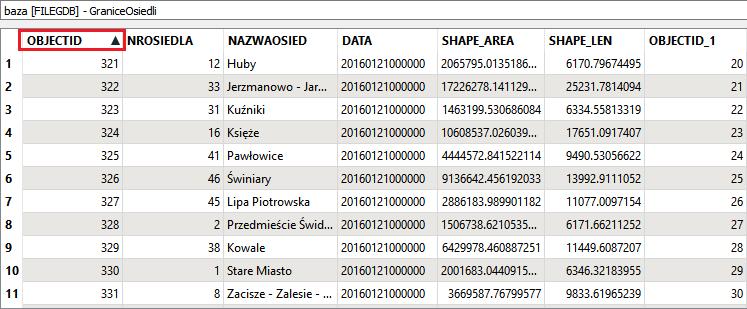 sortowanie_danych_fme (2)
