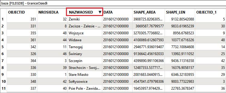 sortowanie_danych_fme (3)