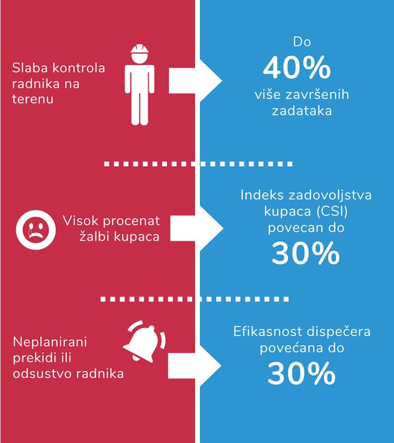 geotask_benefits_rs_2