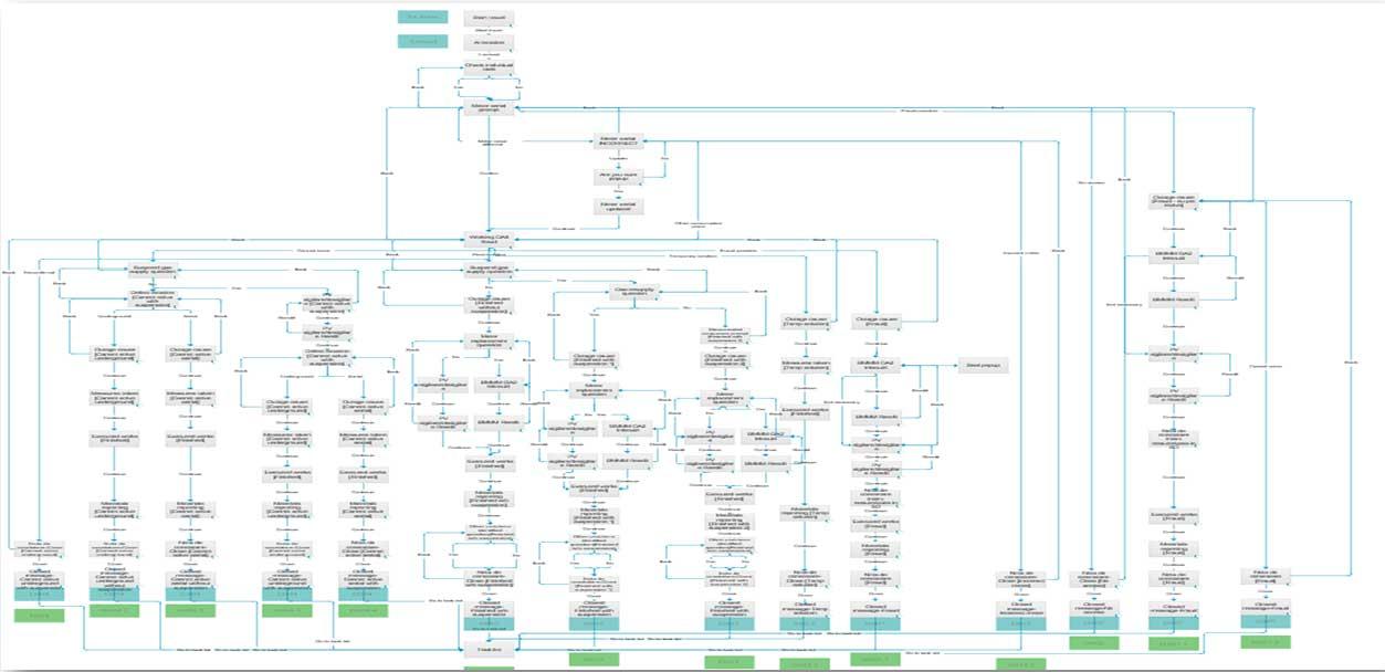 zarządzanie pracą w terenie FFA aplikacja mobilna
