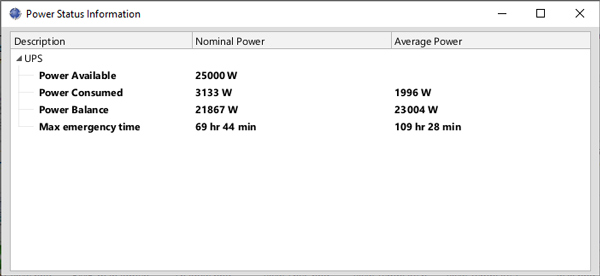 DCM Power Status