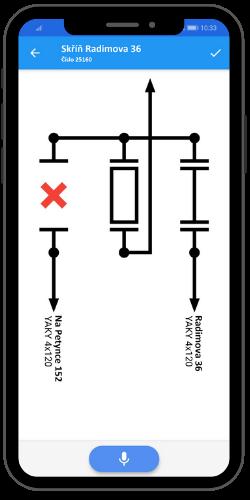Schémata připojení upravená gesty
