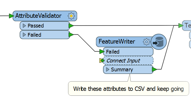 AttributeValidator