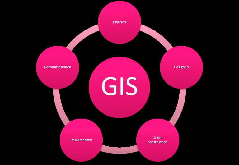 Globema Smart Geospatial Solutions Conference 2017