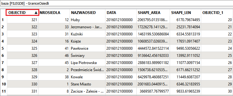 sorting tabular data (2)