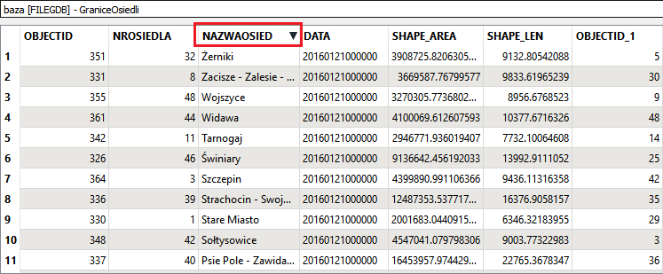 sorting tabular data (3)
