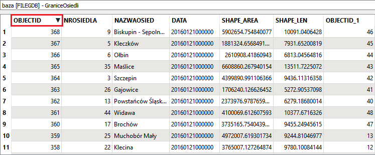 sorting tabular data (4)