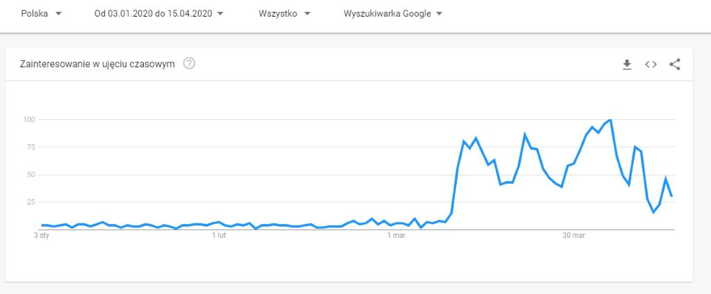 screen_google_trends