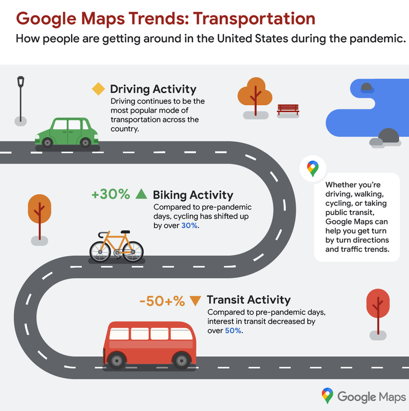 google-transportation