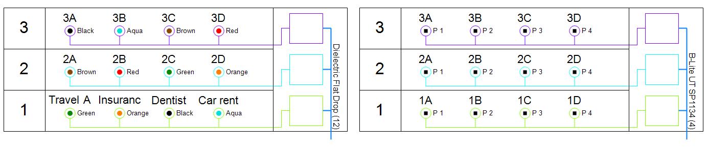 building_structure_schema_conn_info